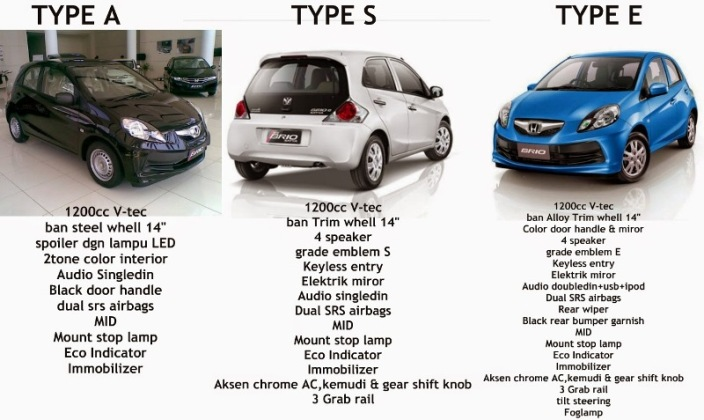 Image Result For Otomotif Mobil Honda Brioa